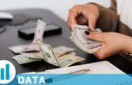 Calculadora: Verifique cuánto debía recibir por el decimocuarto salario